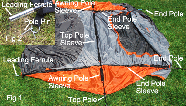 ... reach the pole pins on the opposite side (Fig 2). Thread the top pole (short pole) through the top pole sleeve and the (2) awning pole sleeves (Fig 1). & Rightline SUV Tent | SUV Tents | SUV Camping Tents