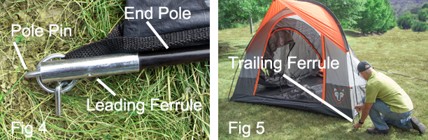 Make sure to hold the end of the pole sleeves open as the poles slide through (Fig 6). Attach the pole clips to the end poles (Fig 7). : tent pole ferrule - memphite.com